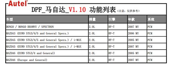 special-application-diagnostics-maxicheck-pro-car-list