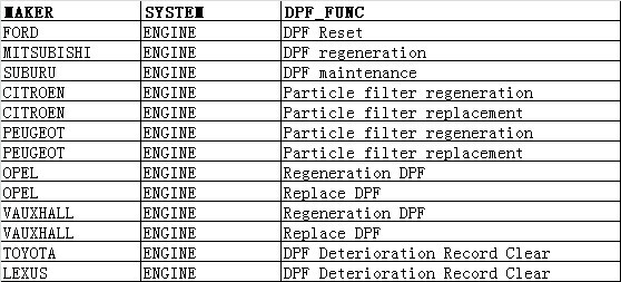vpecheck-dpf-function
