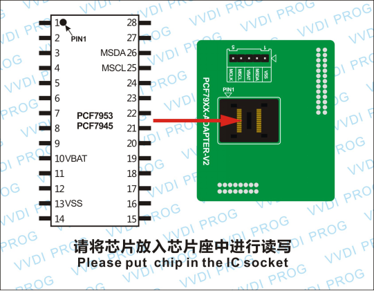 pcf79xx-chip-read-1