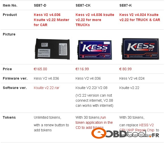 kess-v2-tuning-kit