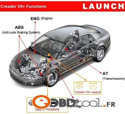 launch-creader-obdii-diagnostic-scanner-4